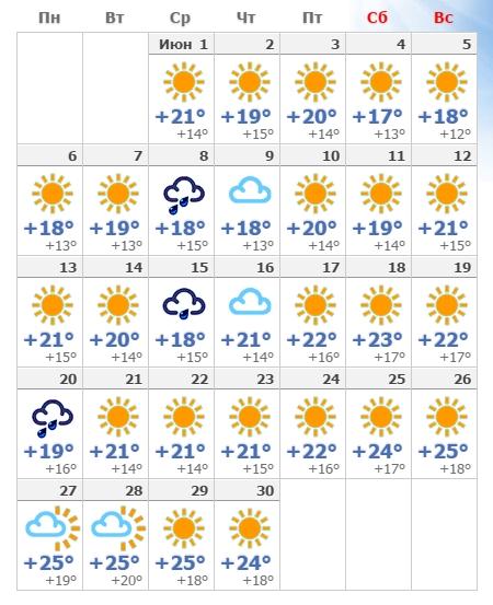 Ожидаются ли в июне 2017 года в Салоу дожди?