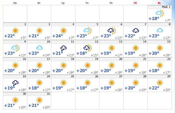 Погода поселок терский буденновский район на месяц