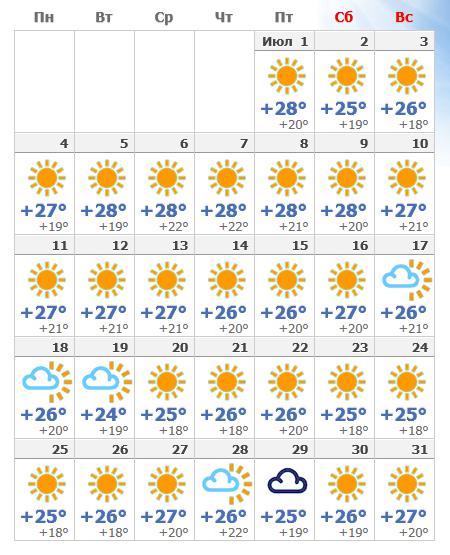 Какая будет погода в 2017 году в июньской Барселоне?