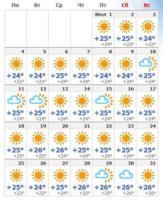 Майорка — прогноз погоды на июль 2017 года.