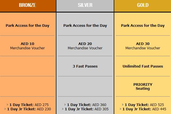 Билеты в парк.