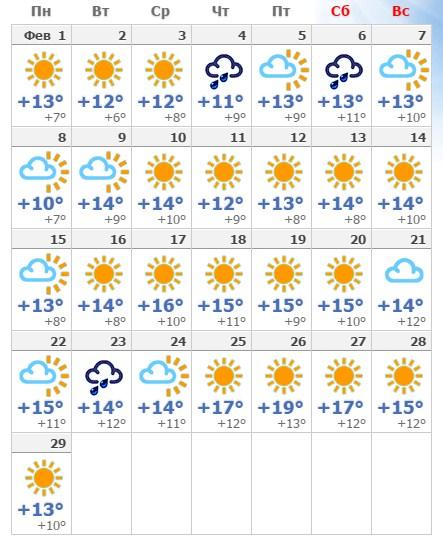 Погода в февральской Барселоне в 2019 году будет непредсказуемой.