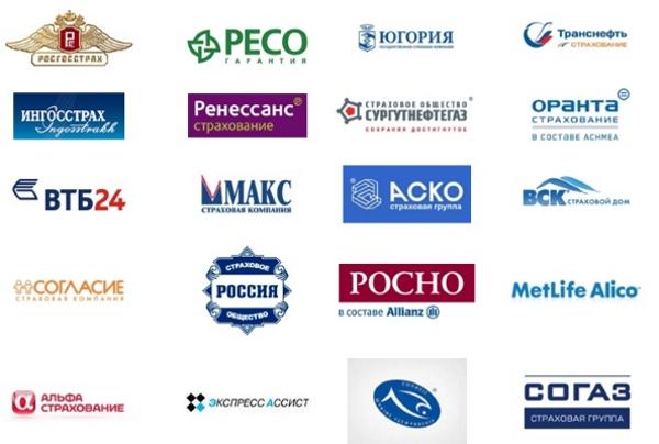 Страховые компании России.