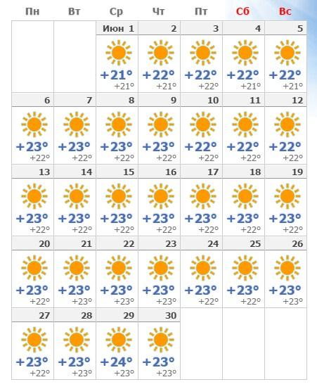 Дождей на Тенерифе в июне 2021 не будет.