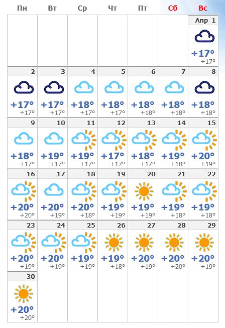 Погода на апрельском Тенерифе в 2019 году.
