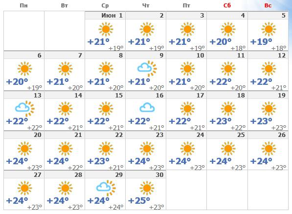 Погода на июнь 2019 года в Майорке.