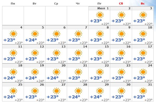 Теренифе — прогноз погоды на июль 2020 года.