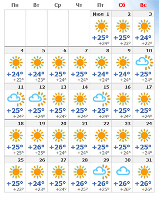 Майорка — прогноз погоды на июль 2019 года.