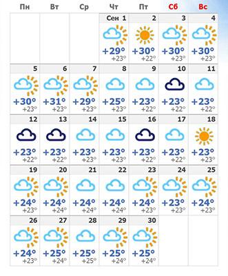 Сентябрьский прогноз погоды в 2019 году на Тенерифе.