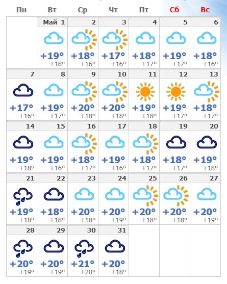 Погода на майской Майорке 2019.