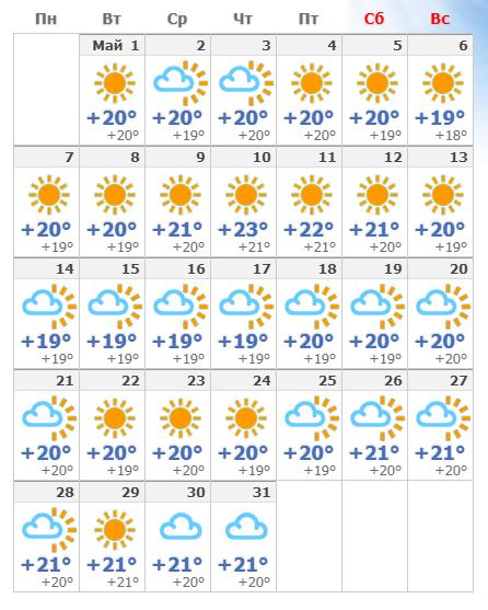 Майская температура воздуха на Тенерифе в 2019 году.