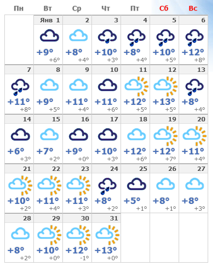 Февральская погода в Мадриде в 2019 году.