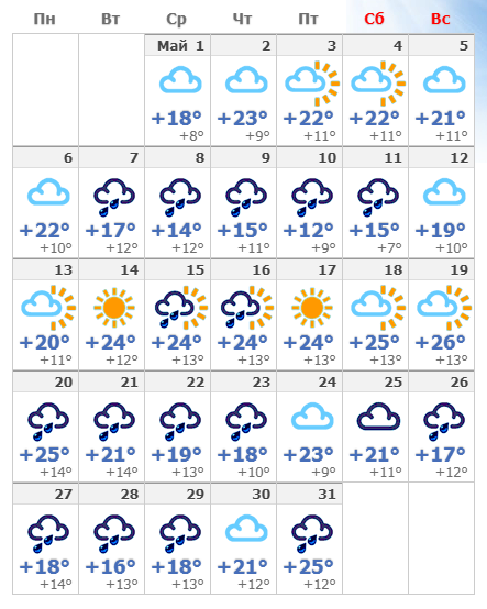 Майская погода в Мадриде в 2020 году.