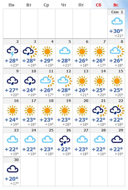 Погода в Барселоне в сентябре 2020 года.
