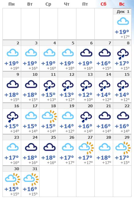 Погода на Майорке в декабре 2019 года.
